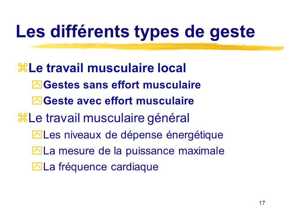 17 Les différents types de geste zLe travail musculaire local yGestes sans effort musculaire yGeste avec effort musculaire zLe travail musculaire géné
