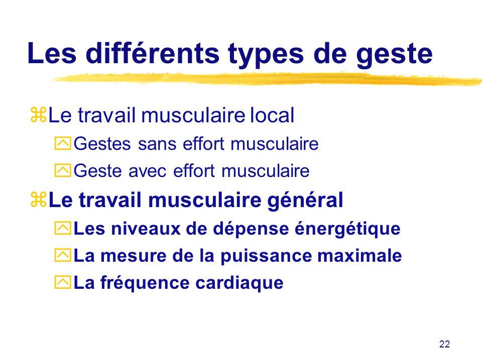 22 Les différents types de geste zLe travail musculaire local yGestes sans effort musculaire yGeste avec effort musculaire zLe travail musculaire géné