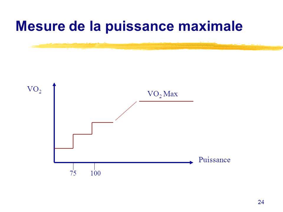 24 Mesure de la puissance maximale VO 2 VO 2 Max Puissance 75100