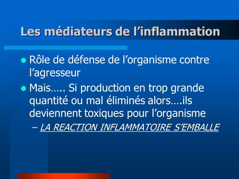 Les médiateurs de linflammation Rôle de défense de lorganisme contre lagresseur Mais….. Si production en trop grande quantité ou mal éliminés alors….i