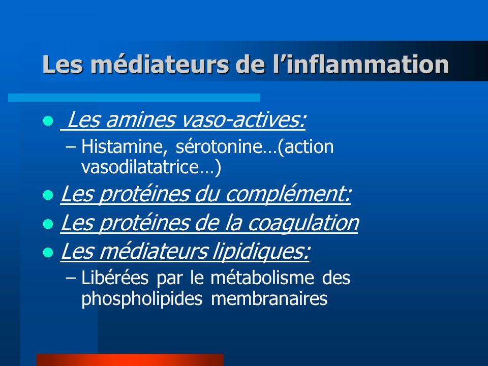 Les médiateurs de linflammation Les amines vaso-actives: –Histamine, sérotonine…(action vasodilatatrice…) Les protéines du complément: Les protéines de la coagulation Les médiateurs lipidiques: –Libérées par le métabolisme des phospholipides membranaires