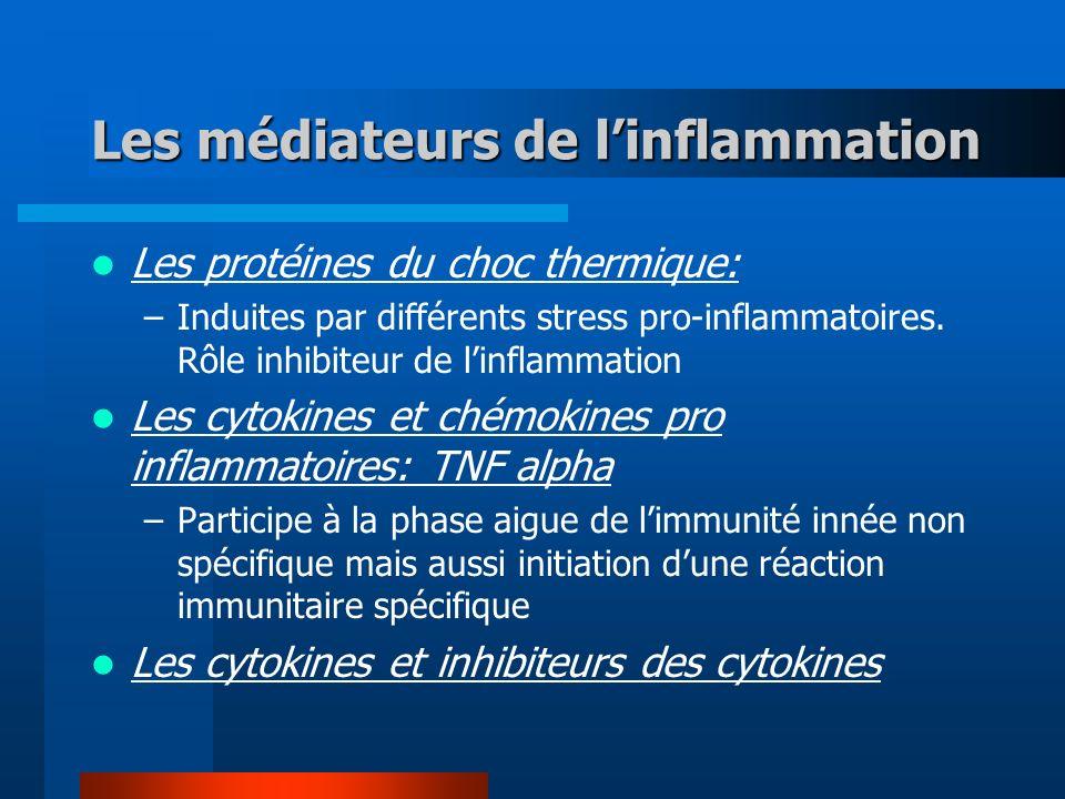 Les médiateurs de linflammation Les protéines du choc thermique: –Induites par différents stress pro-inflammatoires. Rôle inhibiteur de linflammation