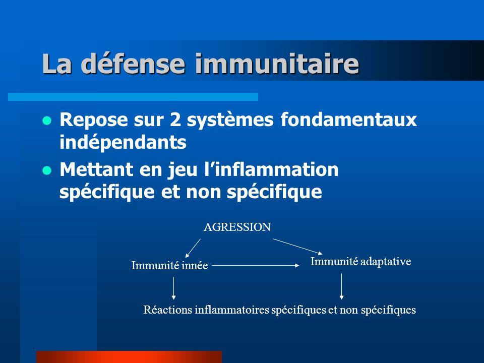 La défense immunitaire Repose sur 2 systèmes fondamentaux indépendants Mettant en jeu linflammation spécifique et non spécifique AGRESSION Immunité innée Immunité adaptative Réactions inflammatoires spécifiques et non spécifiques