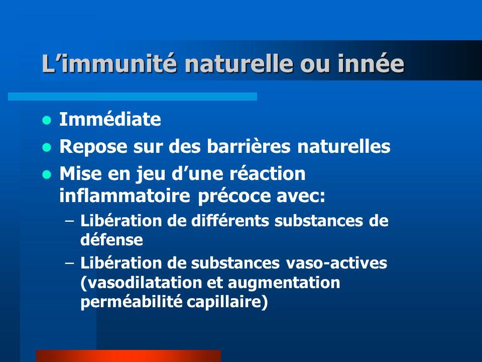 Limmunité naturelle ou innée Immédiate Repose sur des barrières naturelles Mise en jeu dune réaction inflammatoire précoce avec: –Libération de différ