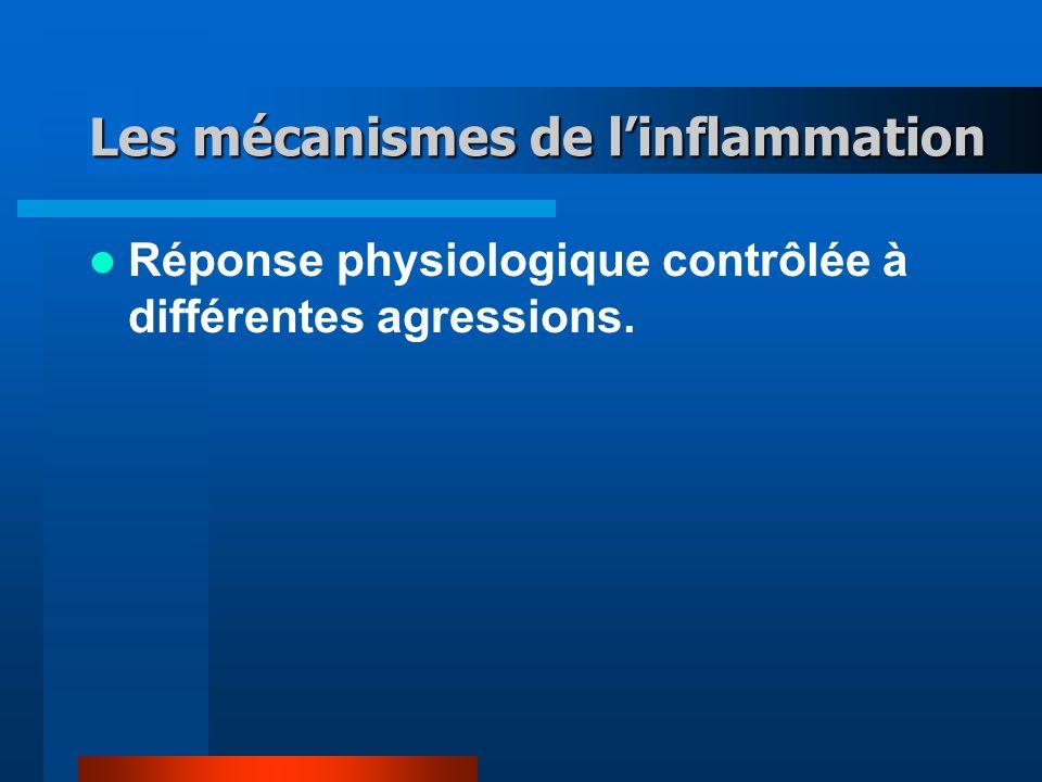 Les mécanismes de linflammation Réponse physiologique contrôlée à différentes agressions.