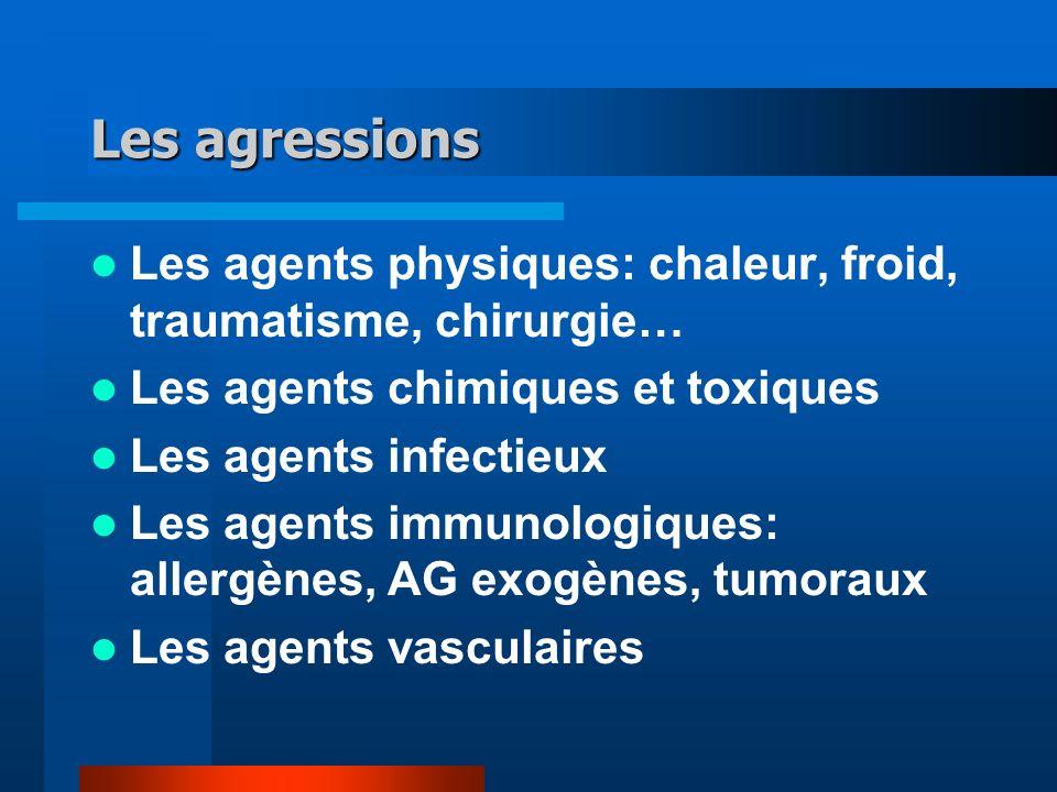 Les agressions Les agents physiques: chaleur, froid, traumatisme, chirurgie… Les agents chimiques et toxiques Les agents infectieux Les agents immunol