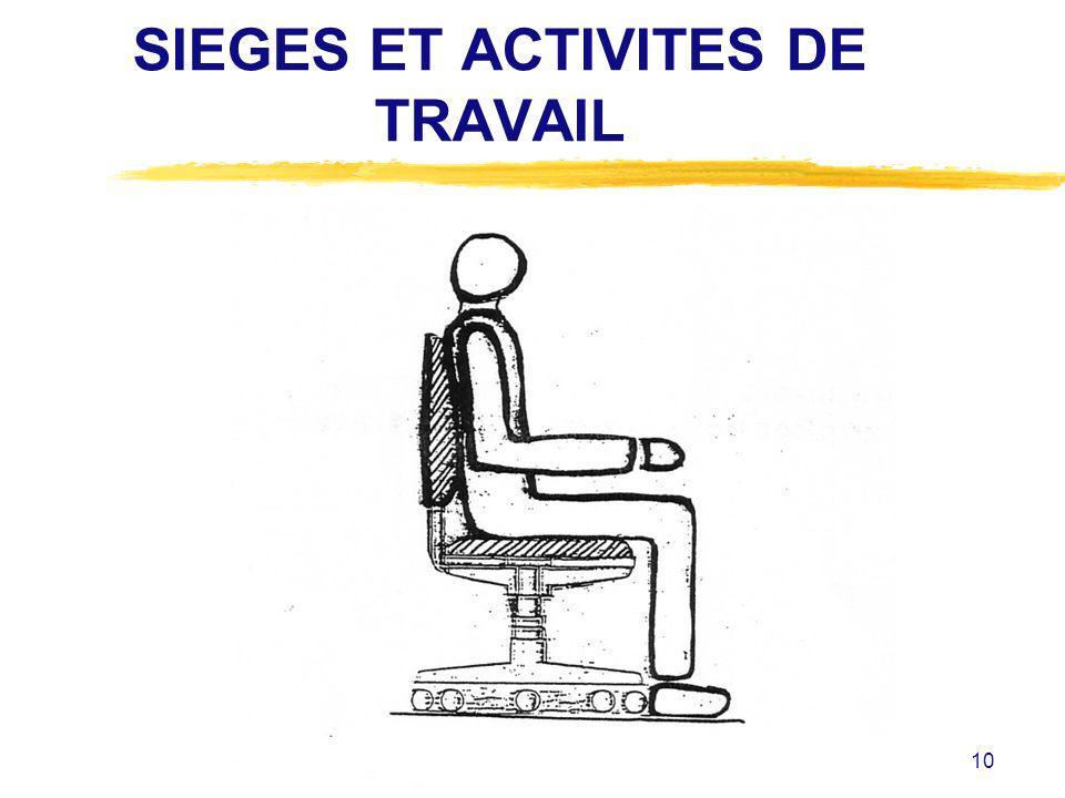 10 SIEGES ET ACTIVITES DE TRAVAIL
