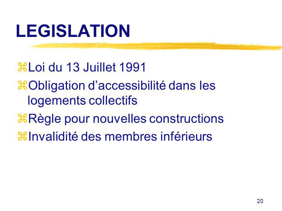 20 LEGISLATION zLoi du 13 Juillet 1991 zObligation daccessibilité dans les logements collectifs zRègle pour nouvelles constructions zInvalidité des me