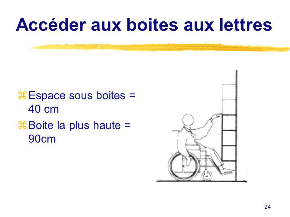 24 Accéder aux boites aux lettres zEspace sous boites = 40 cm zBoite la plus haute = 90cm