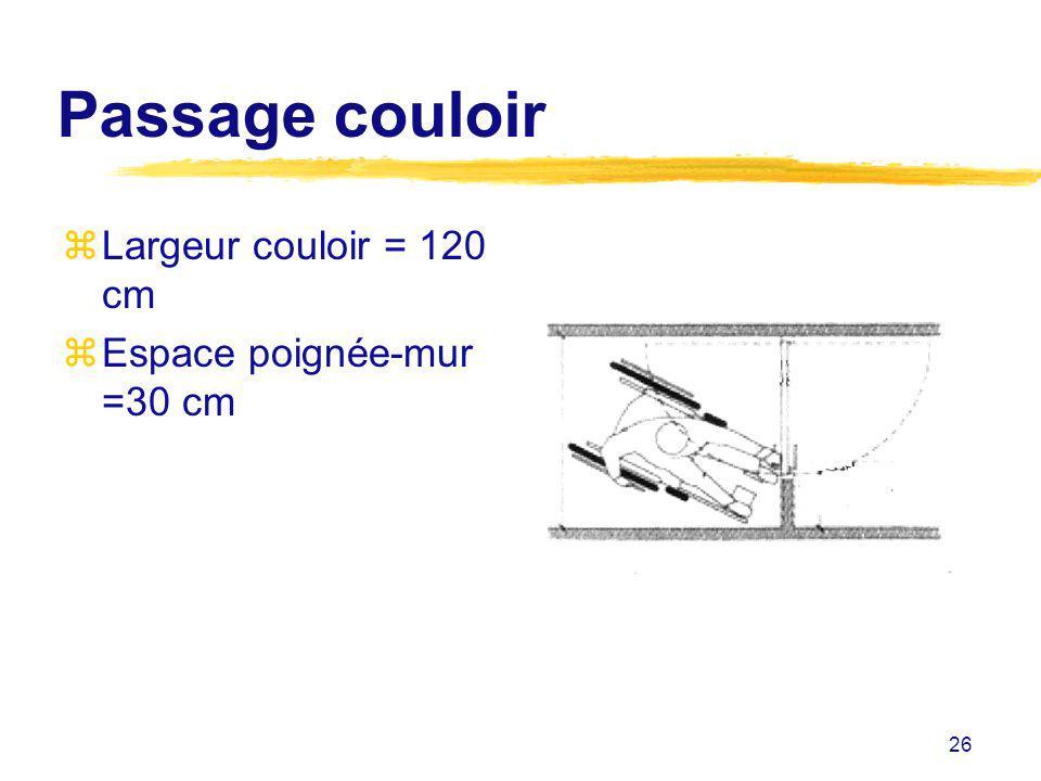 26 Passage couloir zLargeur couloir = 120 cm zEspace poignée-mur =30 cm