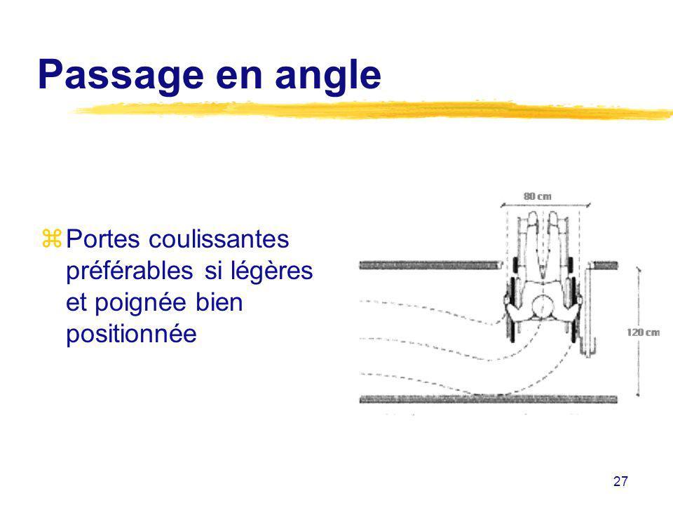 27 Passage en angle zPortes coulissantes préférables si légères et poignée bien positionnée