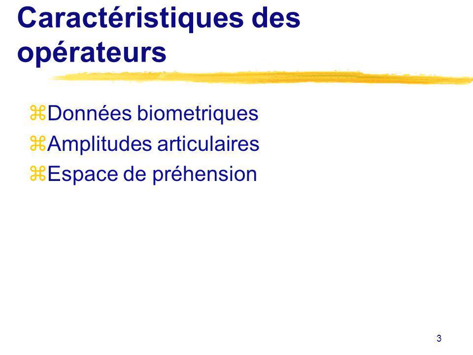 3 Caractéristiques des opérateurs zDonnées biometriques zAmplitudes articulaires zEspace de préhension