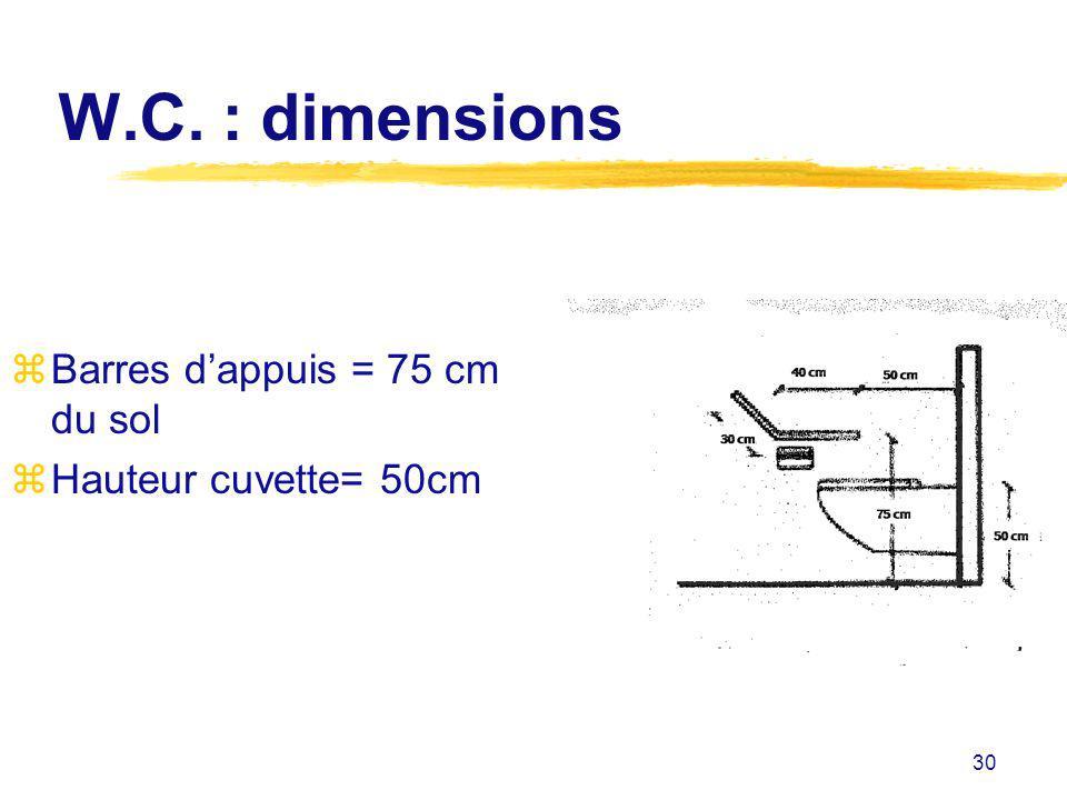 30 W.C. : dimensions zBarres dappuis = 75 cm du sol zHauteur cuvette= 50cm