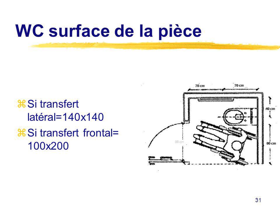 31 WC surface de la pièce zSi transfert latéral=140x140 zSi transfert frontal= 100x200