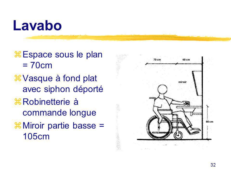 32 Lavabo zEspace sous le plan = 70cm zVasque à fond plat avec siphon déporté zRobinetterie à commande longue zMiroir partie basse = 105cm