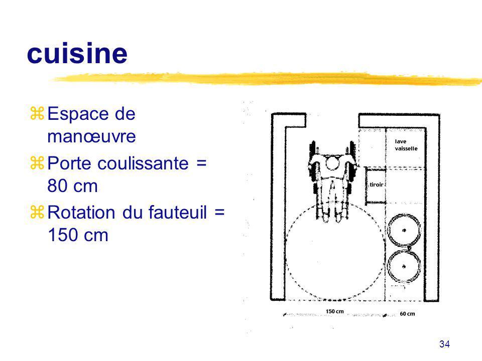 34 cuisine zEspace de manœuvre zPorte coulissante = 80 cm zRotation du fauteuil = 150 cm
