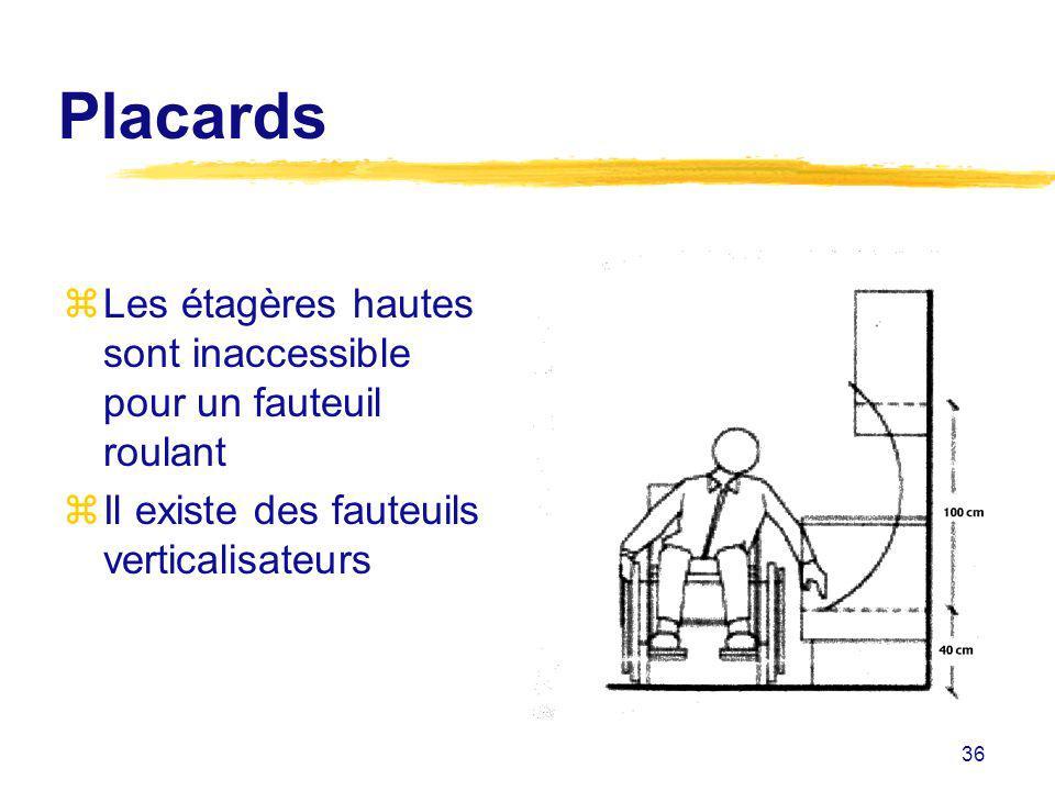 36 Placards zLes étagères hautes sont inaccessible pour un fauteuil roulant zIl existe des fauteuils verticalisateurs