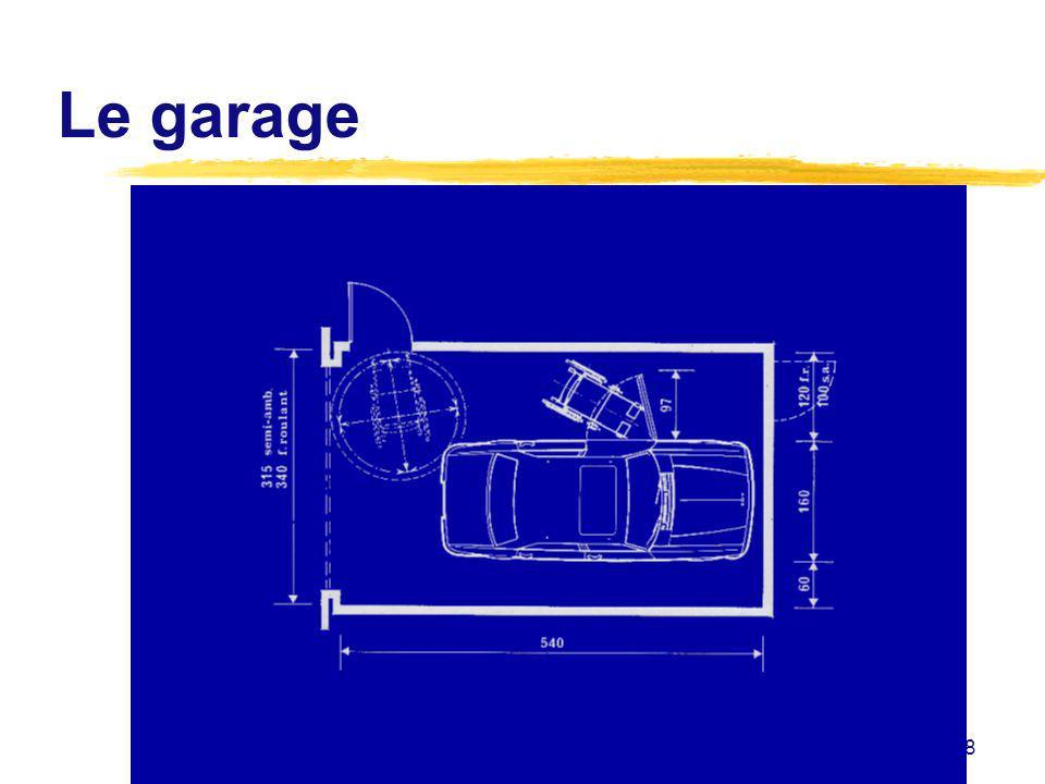 38 Le garage