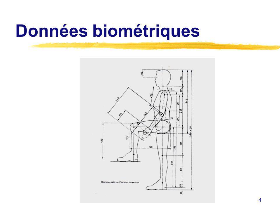 4 Données biométriques
