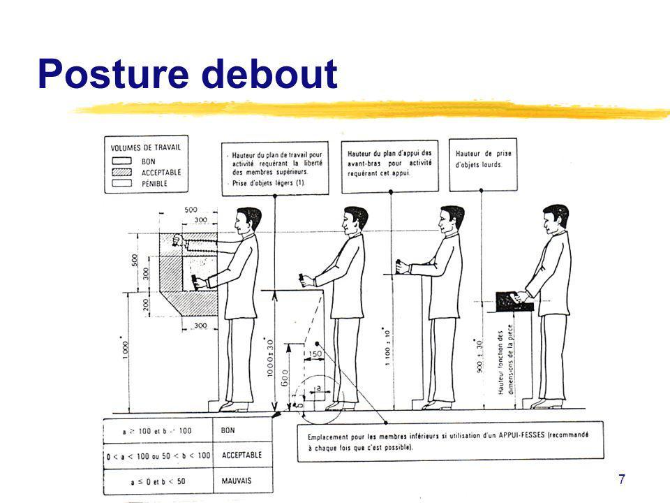 7 Posture debout