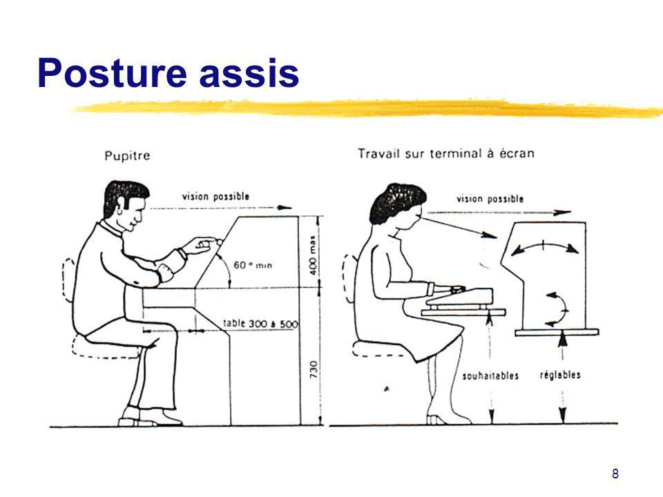 8 Posture assis