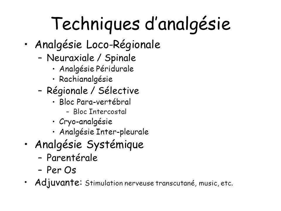 Techniques danalgésie Analgésie Loco-Régionale –Neuraxiale / Spinale Analgésie Péridurale Rachianalgésie –Régionale / Sélective Bloc Para-vertébral –Bloc Intercostal Cryo-analgésie Analgésie Inter-pleurale Analgésie Systémique –Parentérale –Per Os Adjuvante: Stimulation nerveuse transcutané, music, etc.
