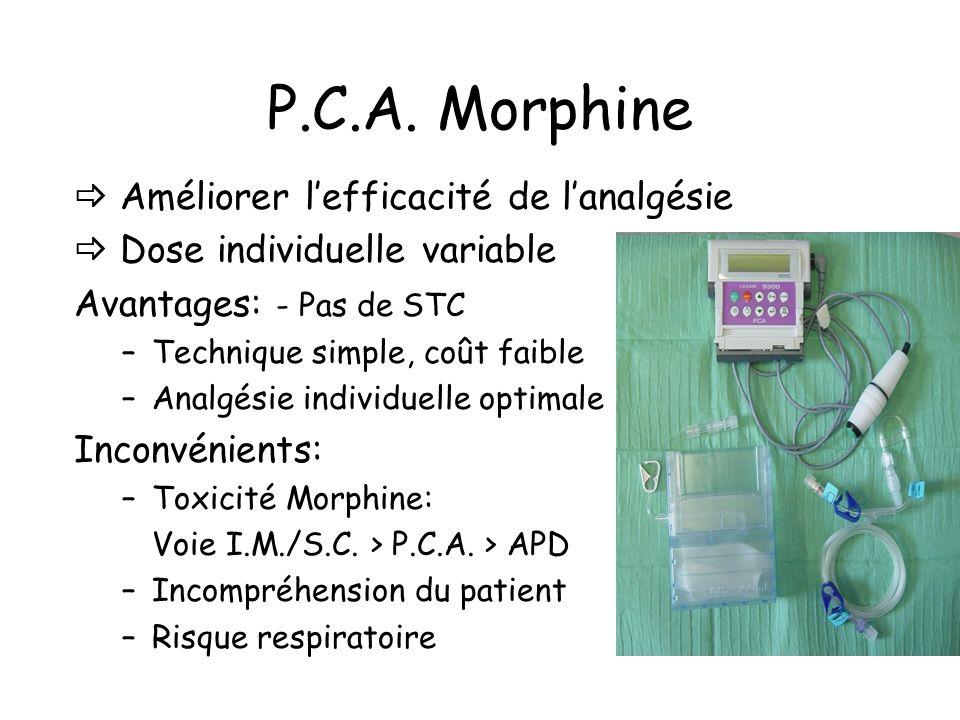 P.C.A. Morphine Améliorer lefficacité de lanalgésie Dose individuelle variable Avantages: - Pas de STC –Technique simple, coût faible –Analgésie indiv