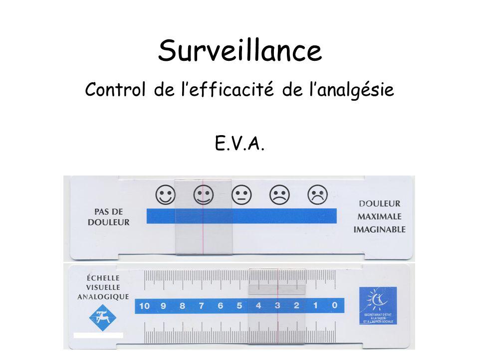 Surveillance Control de lefficacité de lanalgésie E.V.A.