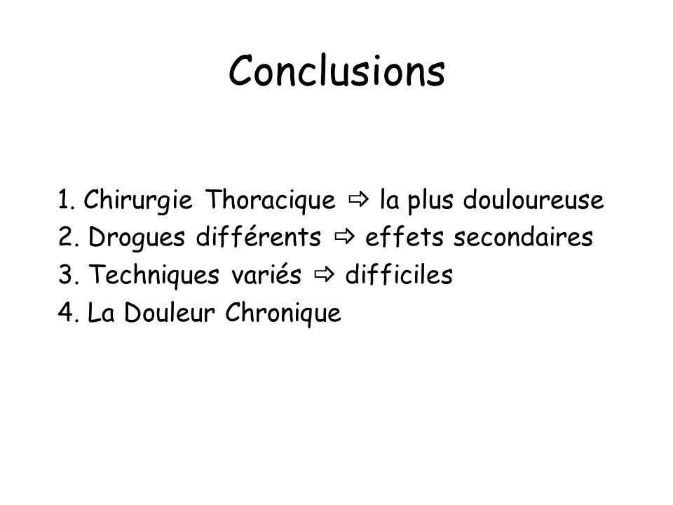 Conclusions 1. Chirurgie Thoracique la plus douloureuse 2. Drogues différents effets secondaires 3. Techniques variés difficiles 4. La Douleur Chroniq