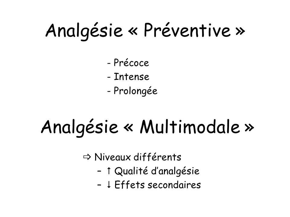 Analgésie « Préventive » - Précoce - Intense - Prolongée Analgésie « Multimodale » Niveaux différents – Qualité danalgésie – Effets secondaires