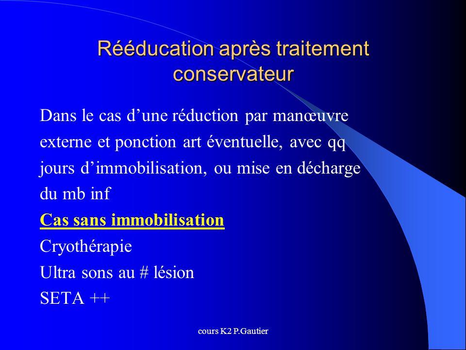 cours K2 P.Gautier Rééducation après traitement conservateur Dans le cas dune réduction par manœuvre externe et ponction art éventuelle, avec qq jours