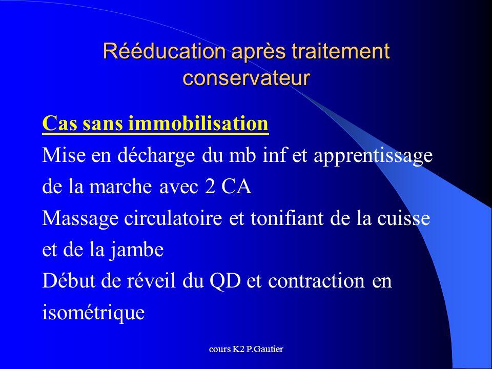 cours K2 P.Gautier Rééducation après traitement conservateur Cas sans immobilisation Mise en décharge du mb inf et apprentissage de la marche avec 2 C