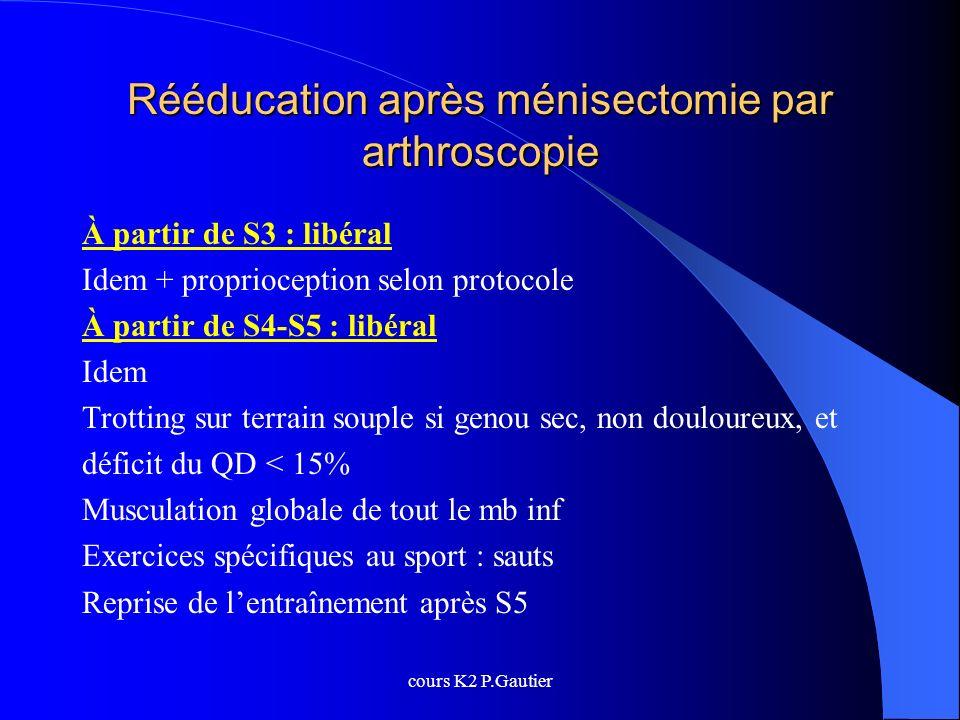 cours K2 P.Gautier Rééducation après ménisectomie par arthroscopie À partir de S3 : libéral Idem + proprioception selon protocole À partir de S4-S5 :