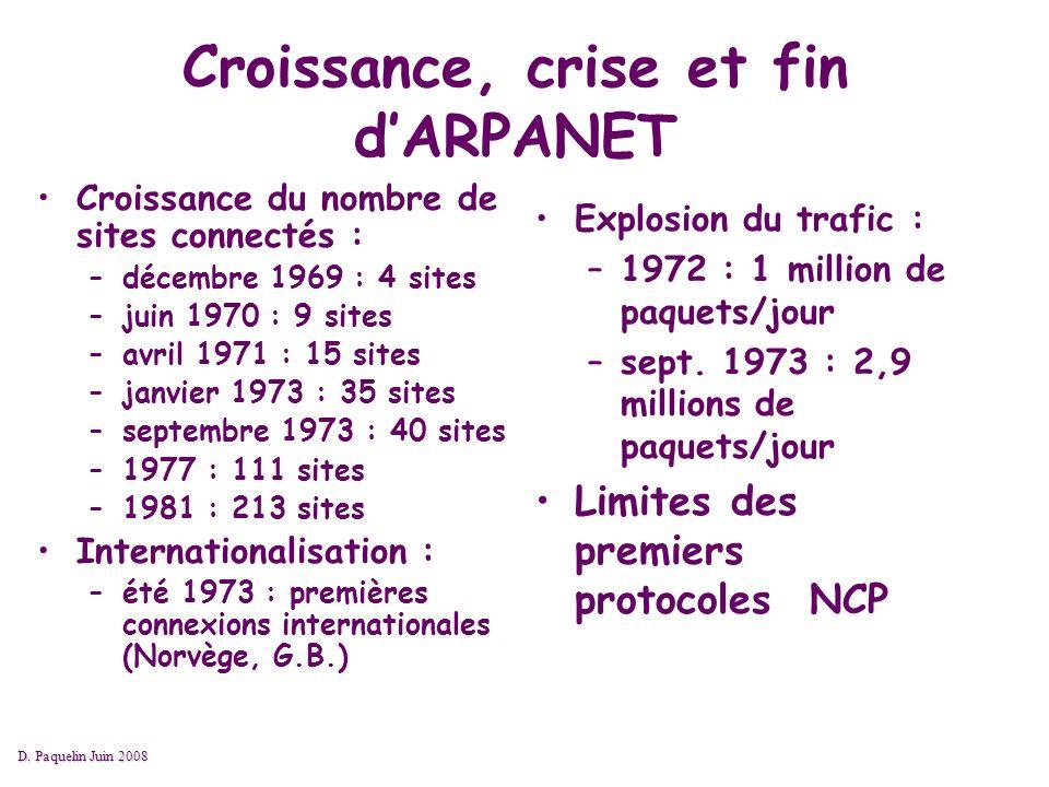 Croissance, crise et fin dARPANET Croissance du nombre de sites connectés : –décembre 1969 : 4 sites –juin 1970 : 9 sites –avril 1971 : 15 sites –janv