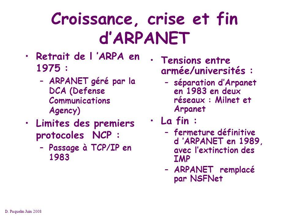 Croissance, crise et fin dARPANET Retrait de l ARPA en 1975 : –ARPANET géré par la DCA (Defense Communications Agency) Limites des premiers protocoles NCP : –Passage à TCP/IP en 1983 Tensions entre armée/universités : –séparation dArpanet en 1983 en deux réseaux : Milnet et Arpanet La fin : –fermeture définitive d ARPANET en 1989, avec lextinction des IMP –ARPANET remplacé par NSFNet D.