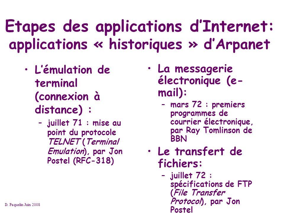 Etapes des applications dInternet: applications « historiques » dArpanet Lémulation de terminal (connexion à distance) : –juillet 71 : mise au point du protocole TELNET (Terminal Emulation), par Jon Postel (RFC-318) La messagerie électronique (e- mail): –mars 72 : premiers programmes de courrier électronique, par Ray Tomlinson de BBN Le transfert de fichiers: –juillet 72 : spécifications de FTP (File Transfer Protocol), par Jon Postel D.