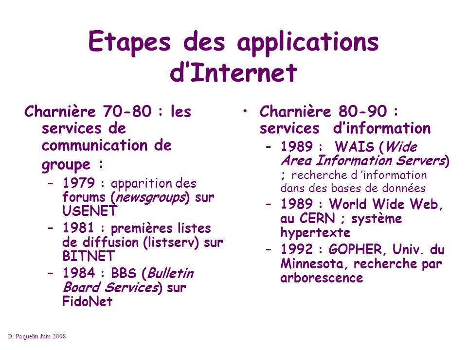 Etapes des applications dInternet Charnière 70-80 : les services de communication de groupe : –1979 : apparition des forums (newsgroups) sur USENET –1981 : premières listes de diffusion (listserv) sur BITNET –1984 : BBS (Bulletin Board Services) sur FidoNet Charnière 80-90 : services dinformation –1989 : WAIS (Wide Area Information Servers) ; recherche d information dans des bases de données –1989 : World Wide Web, au CERN ; système hypertexte –1992 : GOPHER, Univ.