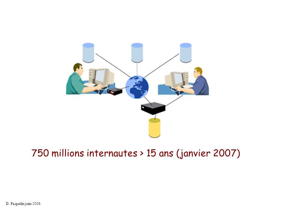 D. Paquelin juin 2008 750 millions internautes > 15 ans (janvier 2007)