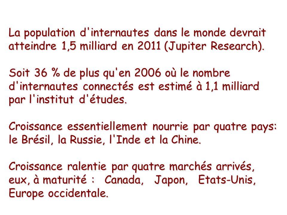 La population d'internautes dans le monde devrait atteindre 1,5 milliard en 2011 (Jupiter Research). Soit 36 % de plus qu'en 2006 où le nombre d'inter