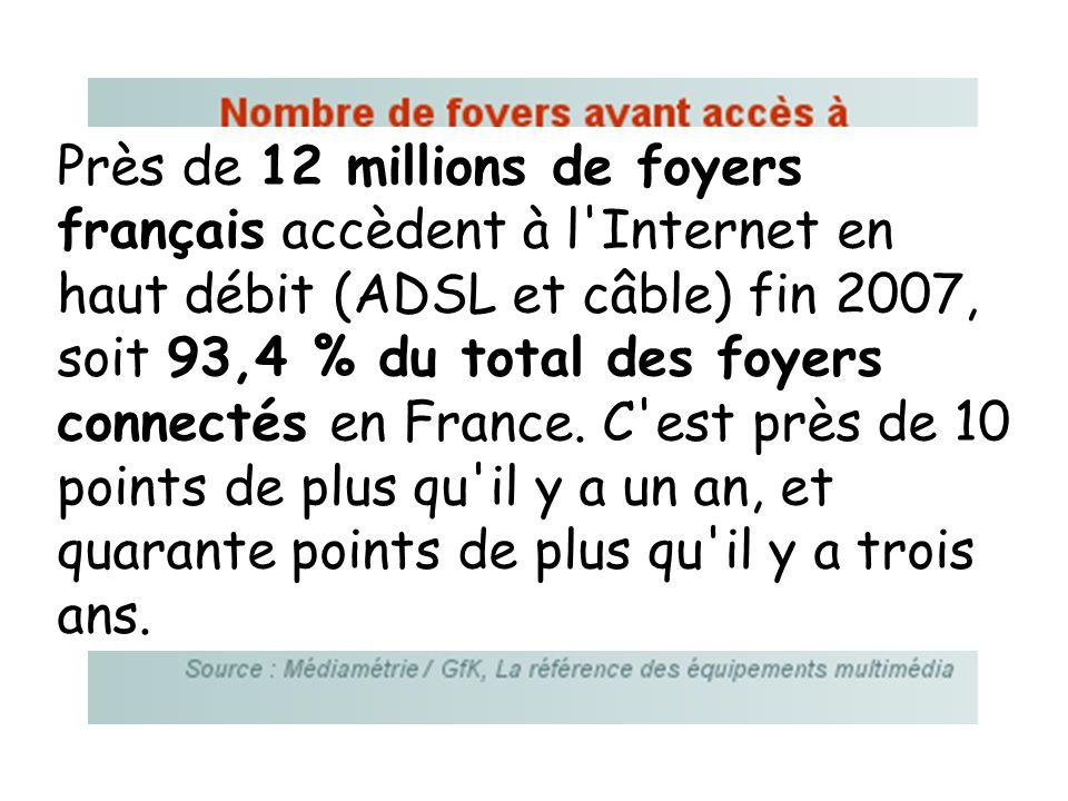 Près de 12 millions de foyers français accèdent à l'Internet en haut débit (ADSL et câble) fin 2007, soit 93,4 % du total des foyers connectés en Fran