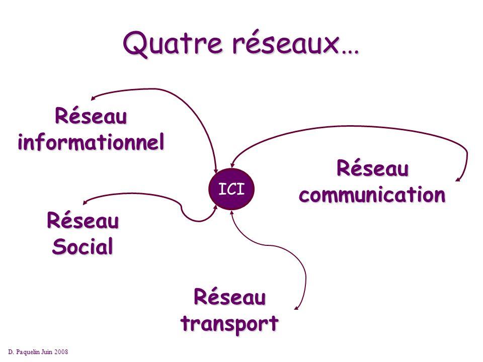Quatre réseaux… ICI Réseau Social Réseau transport Réseau communication Réseau informationnel D. Paquelin Juin 2008