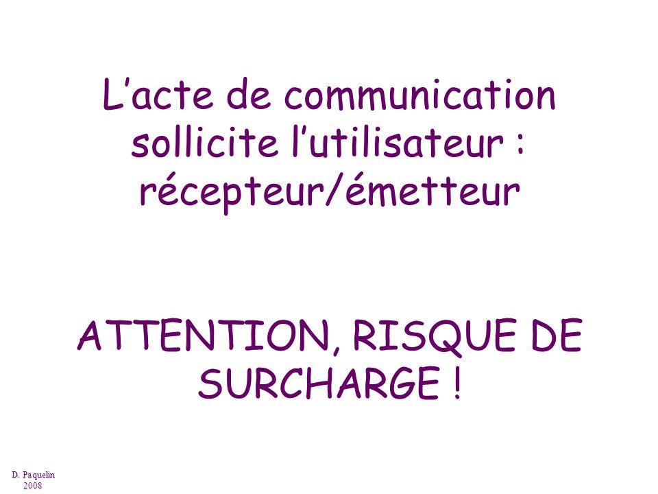 D.Paquelin D. Paquelin2008 Lacte de communication sollicite lutilisateur : récepteur/émetteur ATTENTION, RISQUE DE SURCHARGE !
