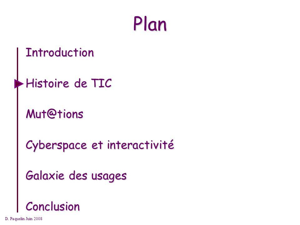 Plan Introduction Histoire de TIC Mut@tions Cyberspace et interactivité Galaxie des usages Conclusion D. Paquelin Juin 2008