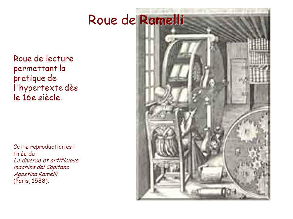 Roue de lecture permettant la pratique de l'hypertexte dès le 16e siècle. Cette reproduction est tirée du Le diverse et artificiose machine del Capita