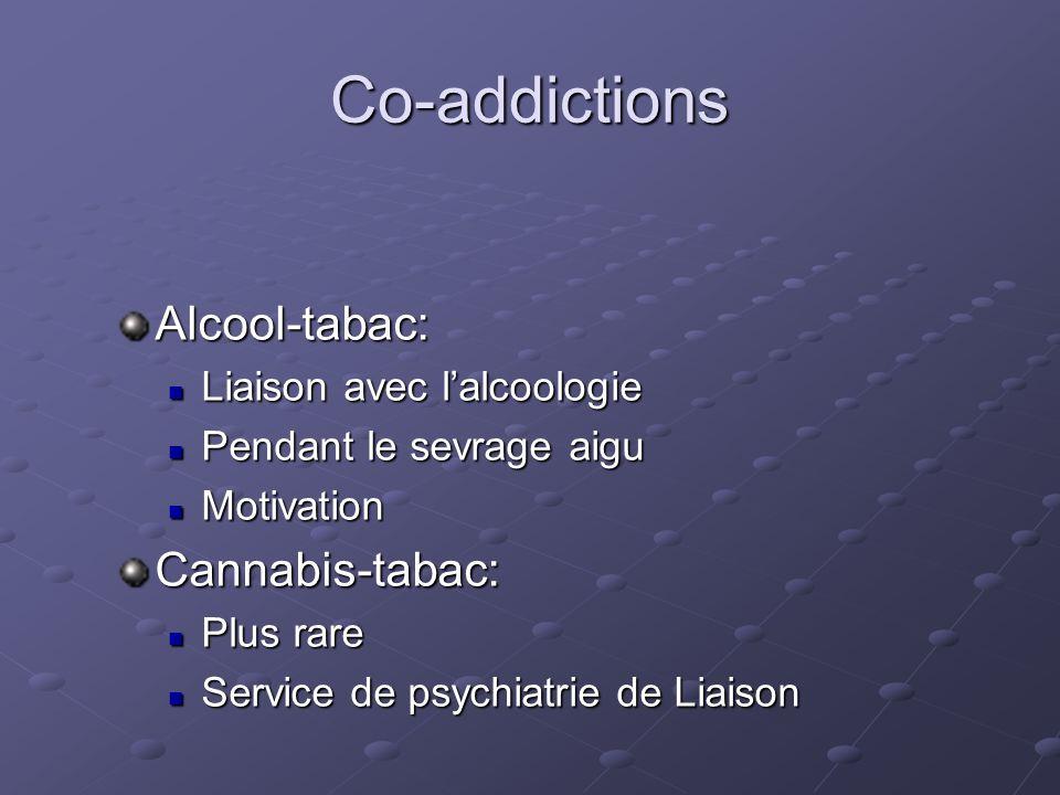 Co-addictions Alcool-tabac: Liaison avec lalcoologie Liaison avec lalcoologie Pendant le sevrage aigu Pendant le sevrage aigu Motivation MotivationCan