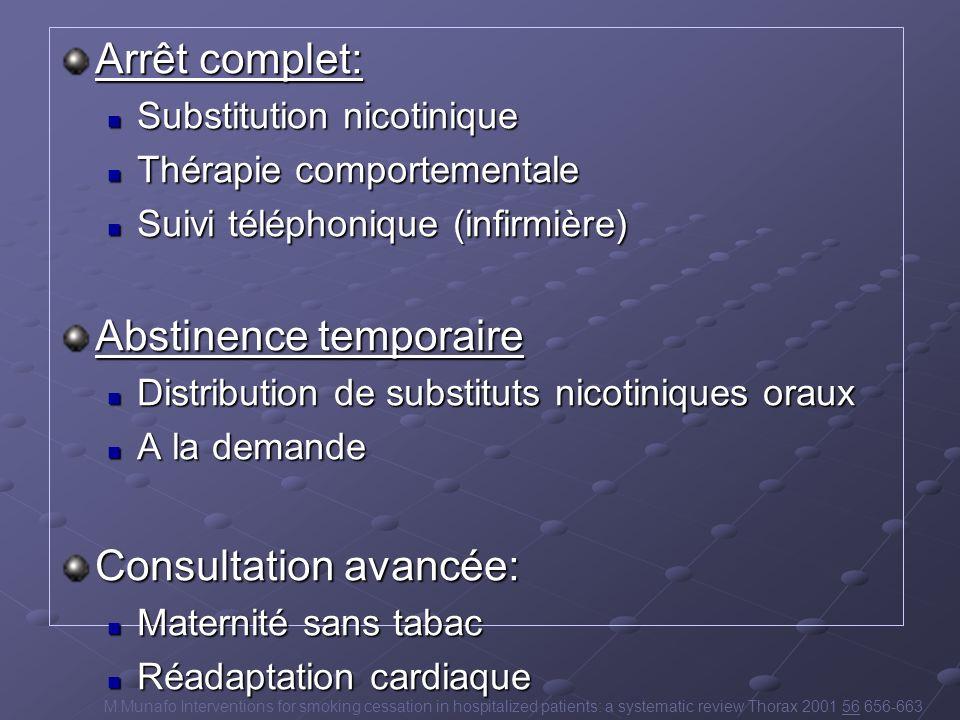 Arrêt complet: Substitution nicotinique Substitution nicotinique Thérapie comportementale Thérapie comportementale Suivi téléphonique (infirmière) Sui