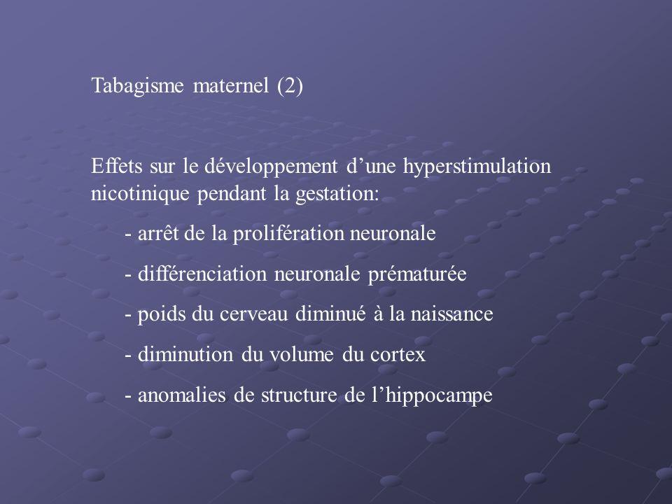 Tabagisme maternel (2) Effets sur le développement dune hyperstimulation nicotinique pendant la gestation: - arrêt de la prolifération neuronale - dif