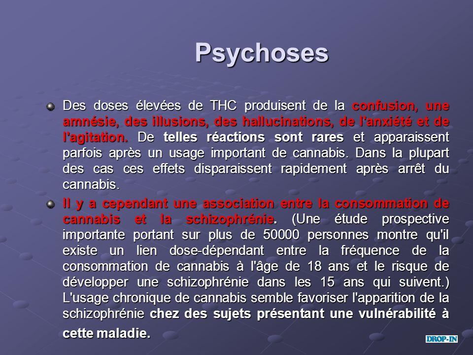 Psychoses Des doses élevées de THC produisent de la confusion, une amnésie, des illusions, des hallucinations, de l'anxiété et de l'agitation. De tell