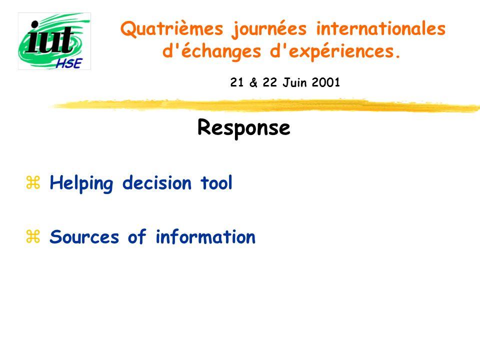 Response z Helping decision tool z Sources of information Quatrièmes journées internationales d'échanges d'expériences. 21 & 22 Juin 2001