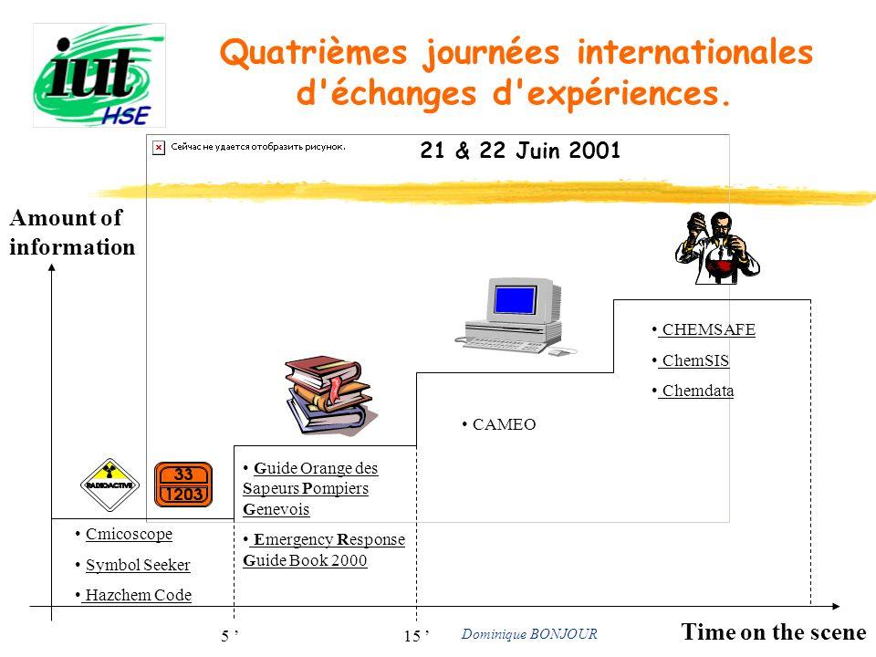 Quatrièmes journées internationales d'échanges d'expériences. 21 & 22 Juin 2001 Time on the scene Amount of information CHEMSAFE ChemSIS Chemdata Cmic